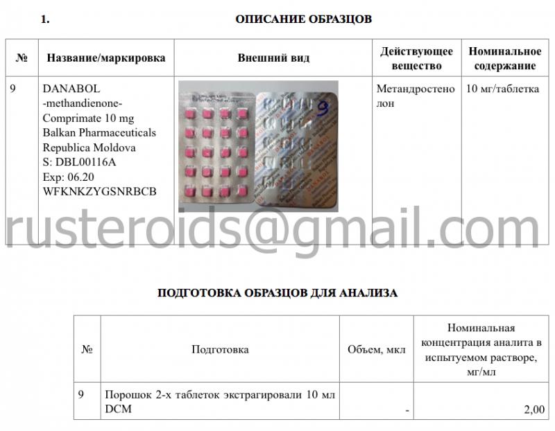 данабол балкан анализ