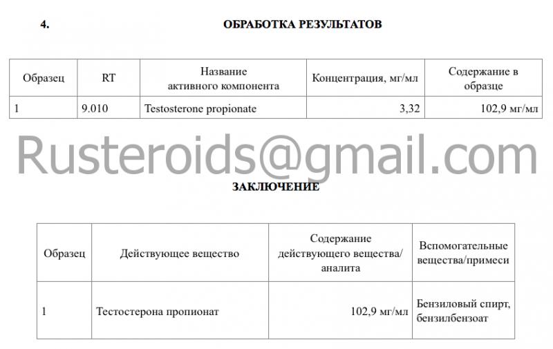 результат анализа жропионат Балкан