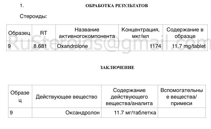 oxandrolone balkan